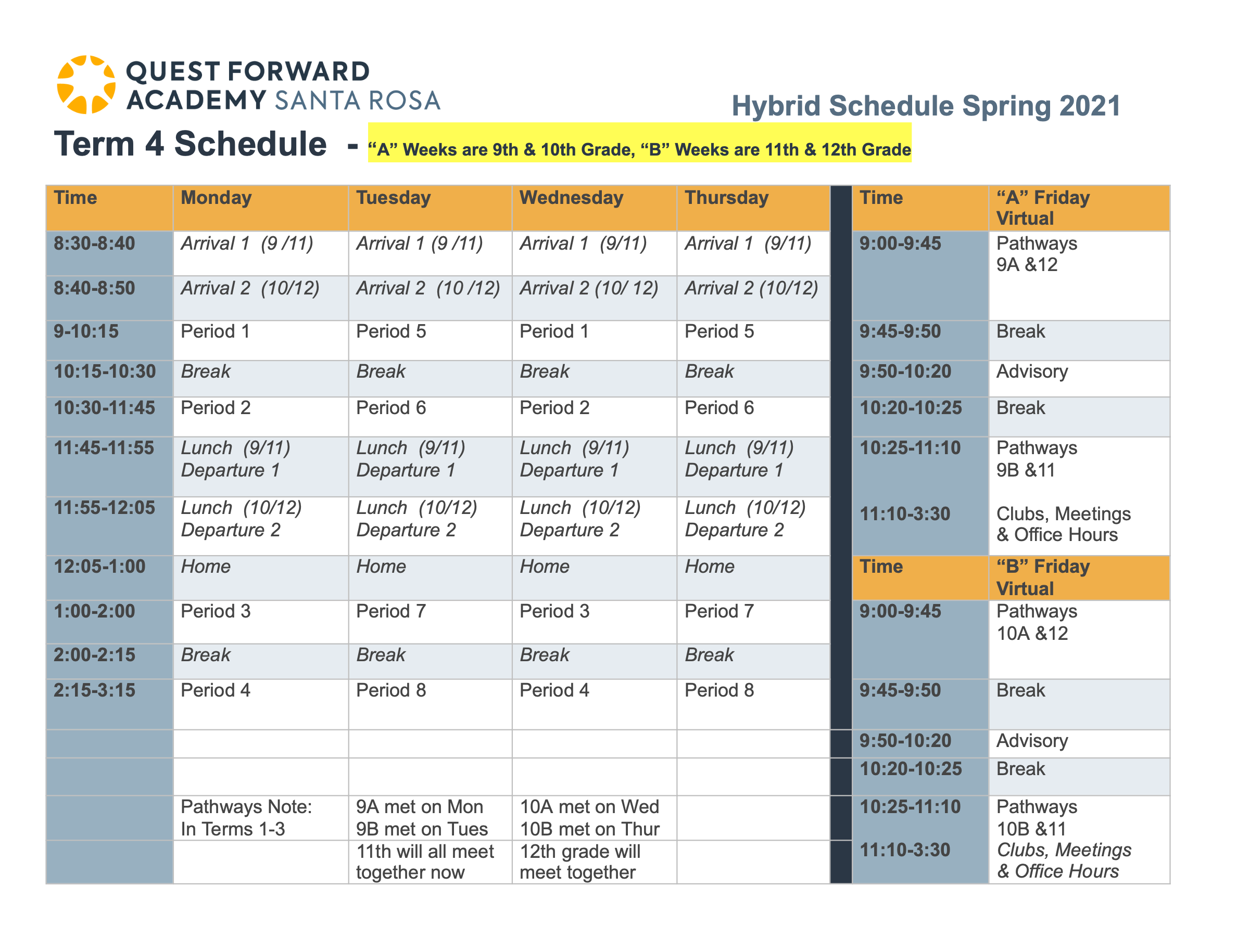 A table displaying the term 4 hybrid weekly schedule for Quest Forward Academy Santa Rosa.
